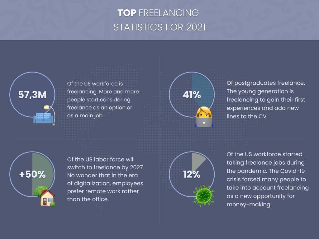 Hiring a freelancer vs agency for software dev