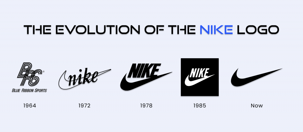 nike logo redesign history
