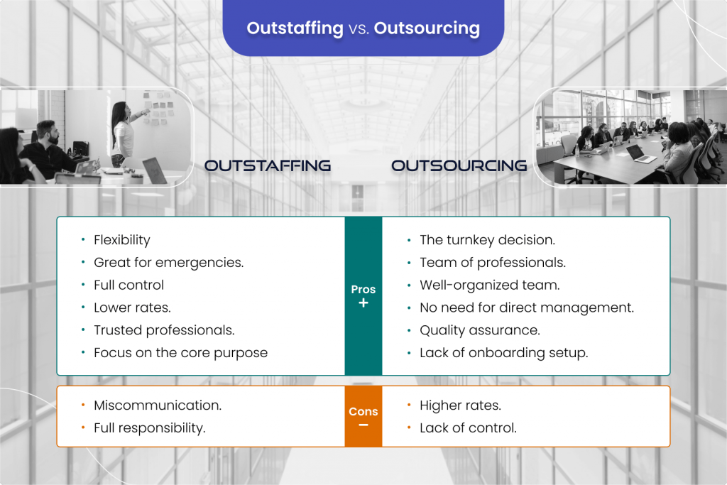 Outstaffing vs outsourcing